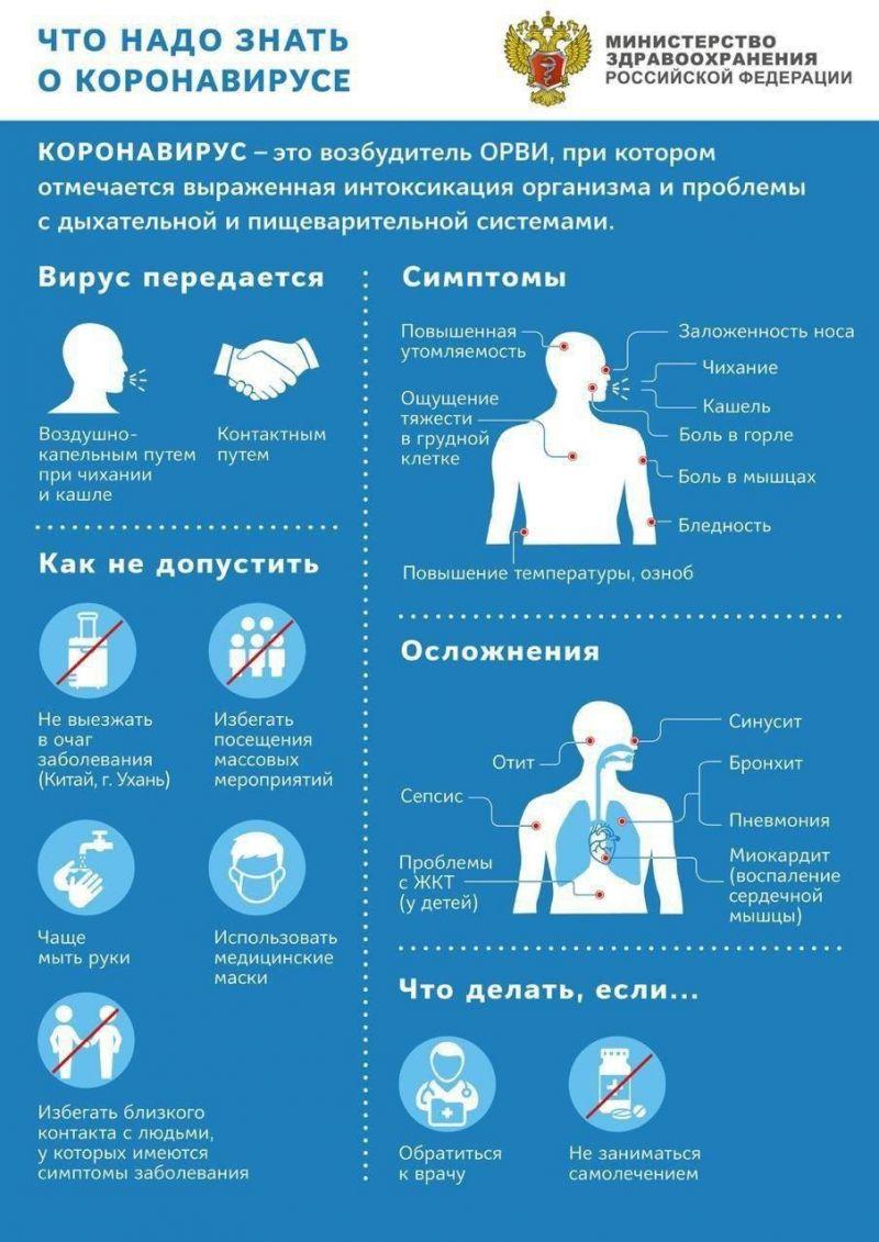О профилактике коронавируса
