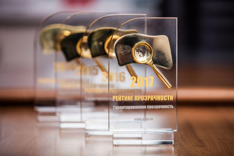 Сургут сохраняет лидерские позиции в Национальном рейтинге прозрачности закупок